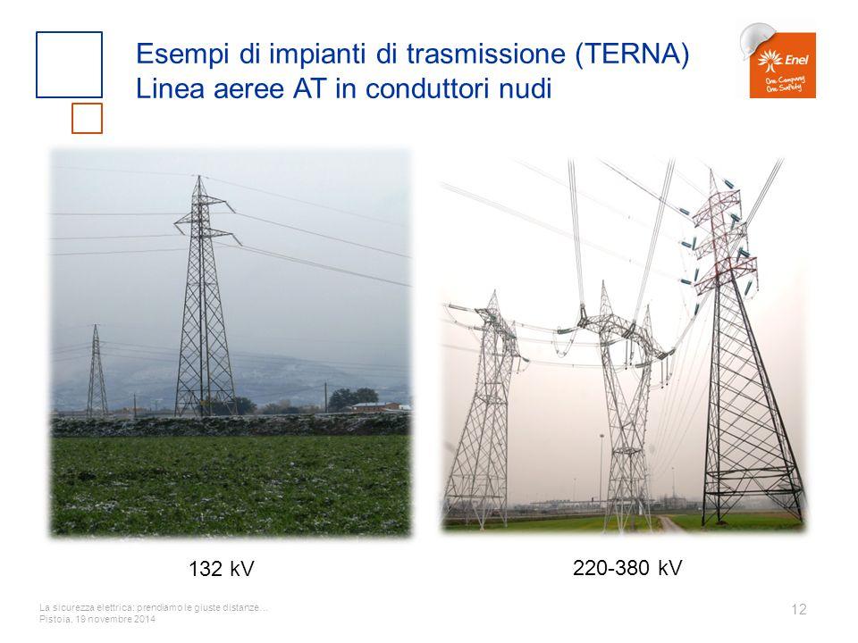 Esempi di impianti di trasmissione (TERNA) Linea aeree AT in conduttori nudi