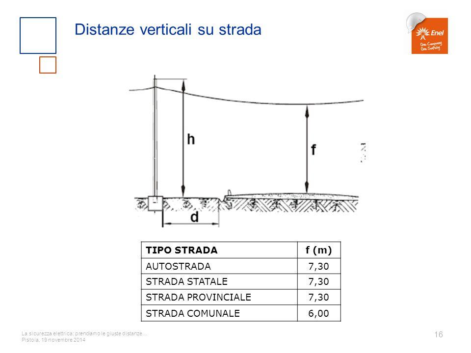 Distanze verticali su strada
