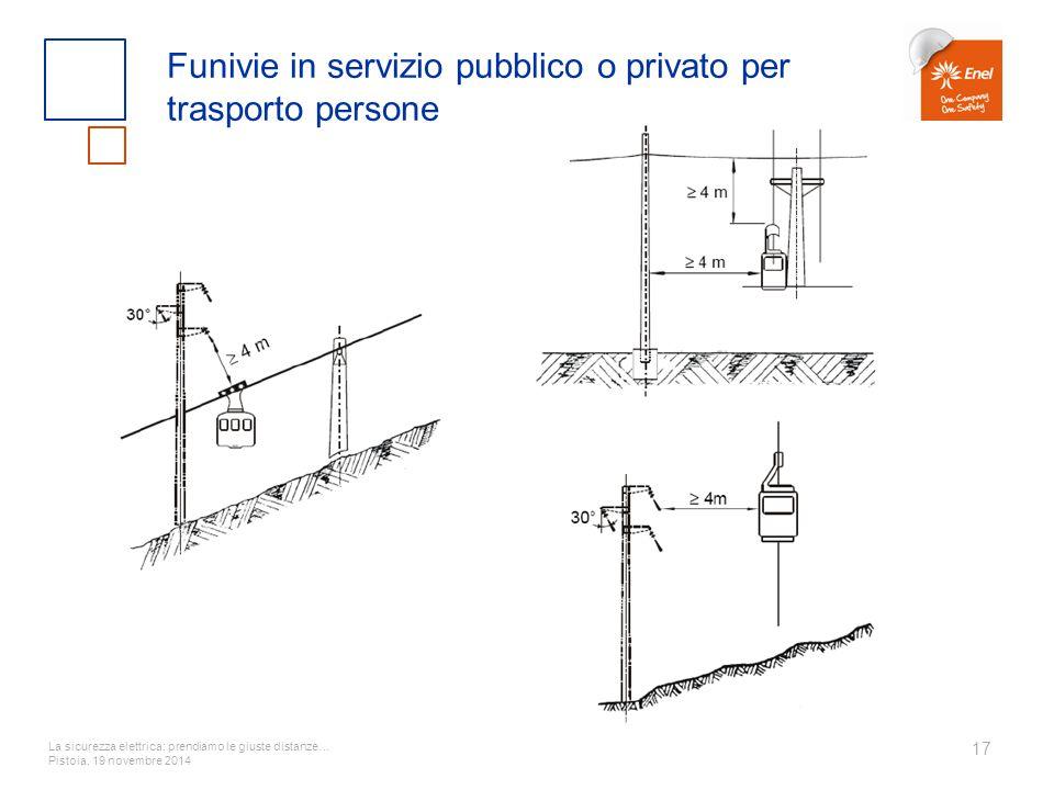 Funivie in servizio pubblico o privato per trasporto persone