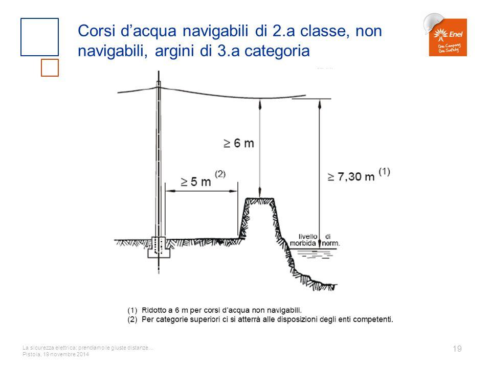 Corsi d'acqua navigabili di 2. a classe, non navigabili, argini di 3