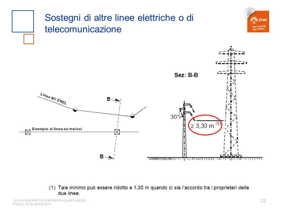 Sostegni di altre linee elettriche o di telecomunicazione