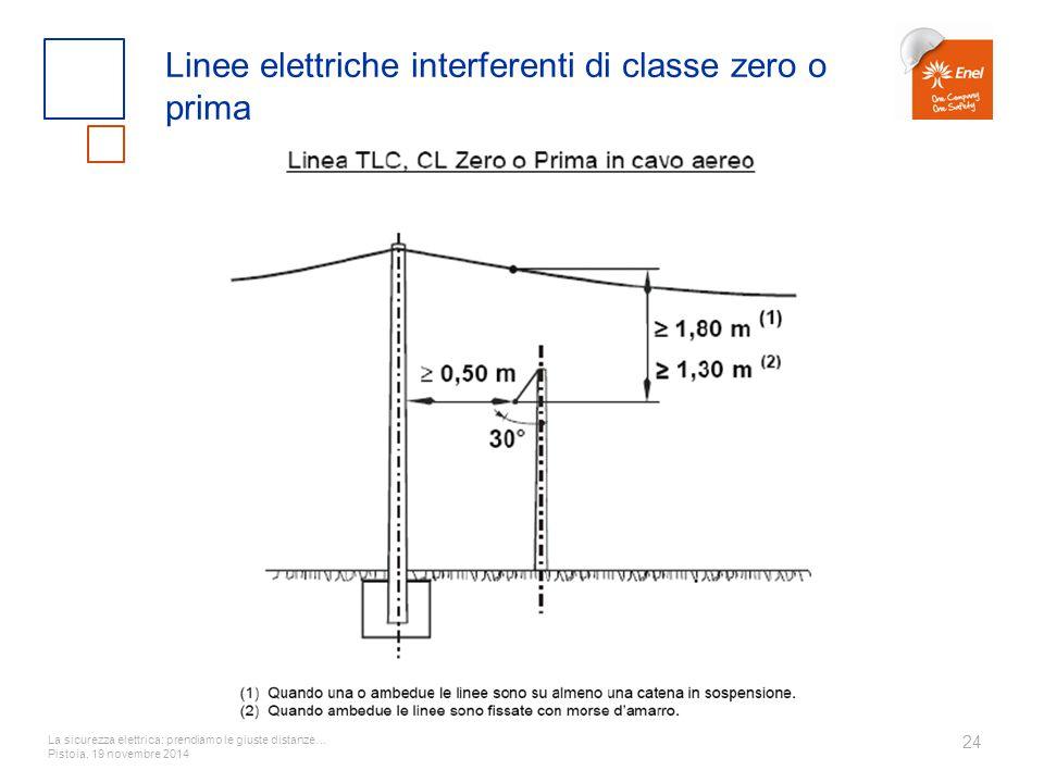 Linee elettriche interferenti di classe zero o prima