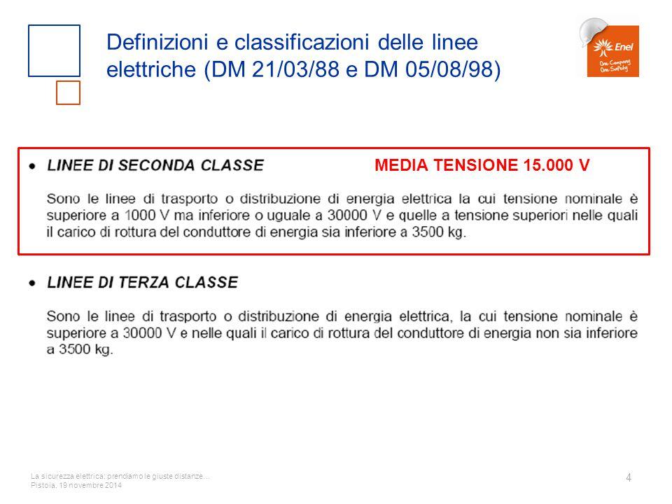 Definizioni e classificazioni delle linee elettriche (DM 21/03/88 e DM 05/08/98)
