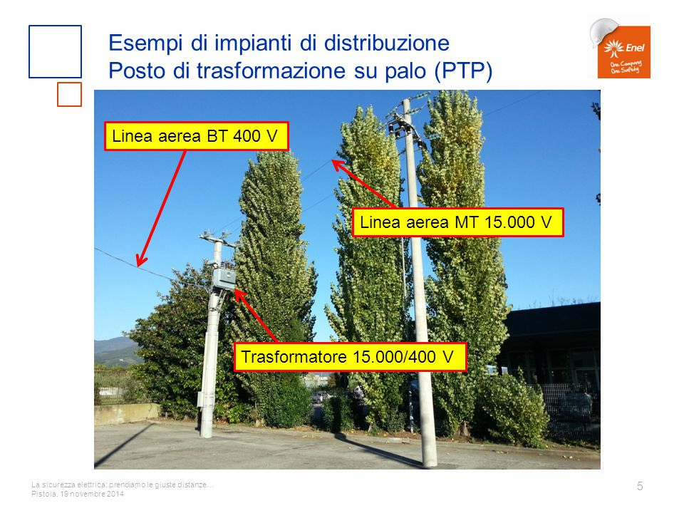 Esempi di impianti di distribuzione Posto di trasformazione su palo (PTP)