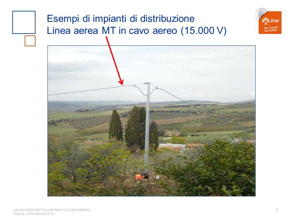 Esempi di impianti di distribuzione Linea aerea MT in cavo aereo (15
