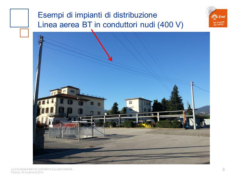 Esempi di impianti di distribuzione Linea aerea BT in conduttori nudi (400 V)