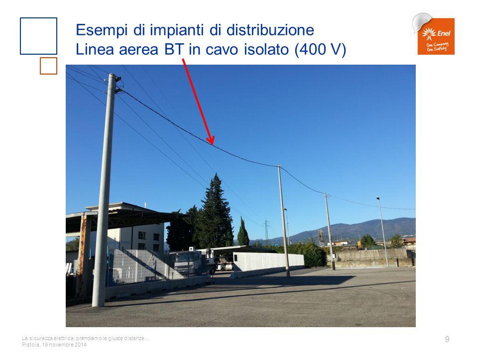 Esempi di impianti di distribuzione Linea aerea BT in cavo isolato (400 V)