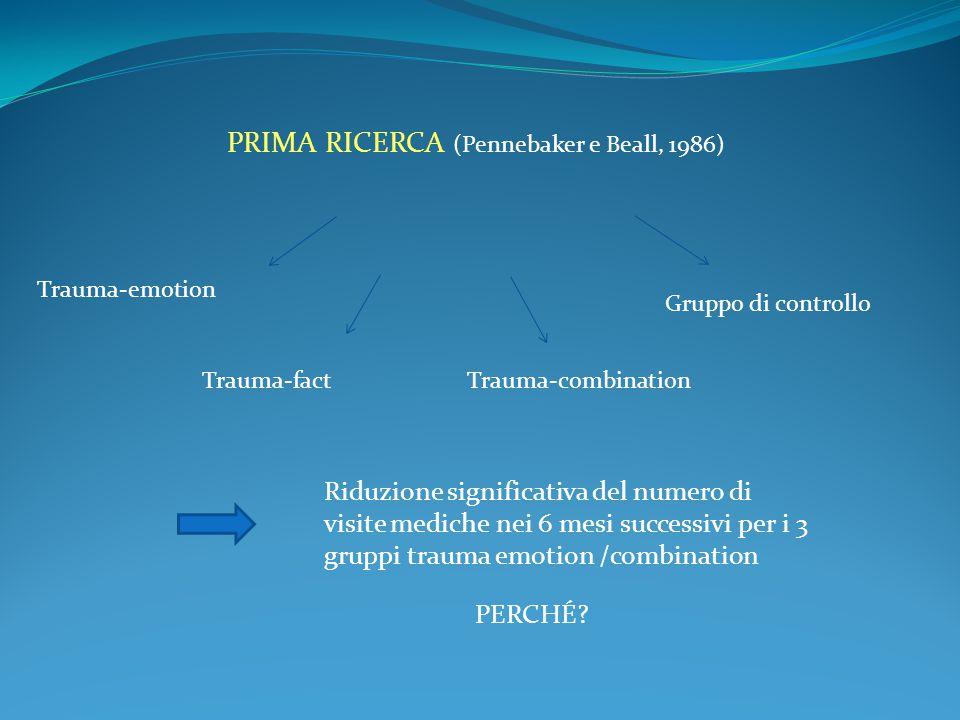 PRIMA RICERCA (Pennebaker e Beall, 1986)