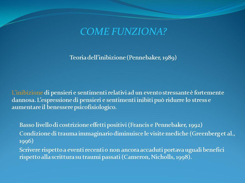 Teoria dell'inibizione (Pennebaker, 1989)