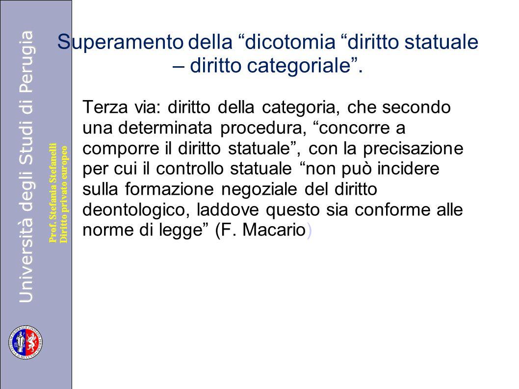 Superamento della dicotomia diritto statuale – diritto categoriale .
