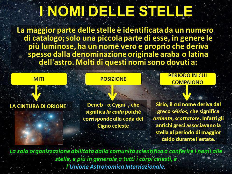 PERIODO IN CUI COMPAIONO l Unione Astronomica Internazionale.