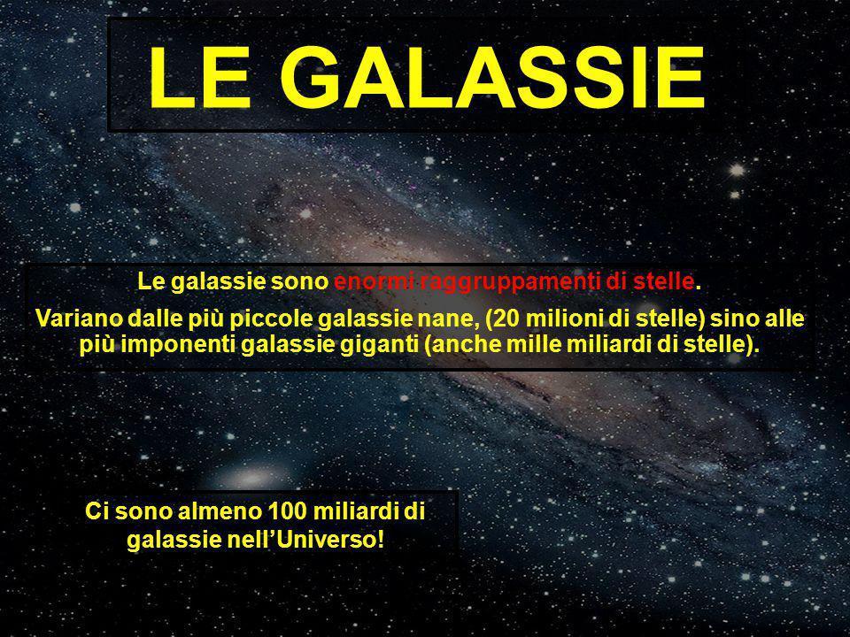 LE GALASSIE Le galassie sono enormi raggruppamenti di stelle.