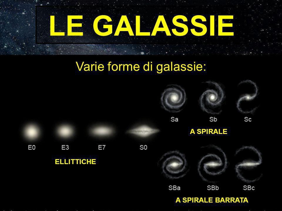 Varie forme di galassie: