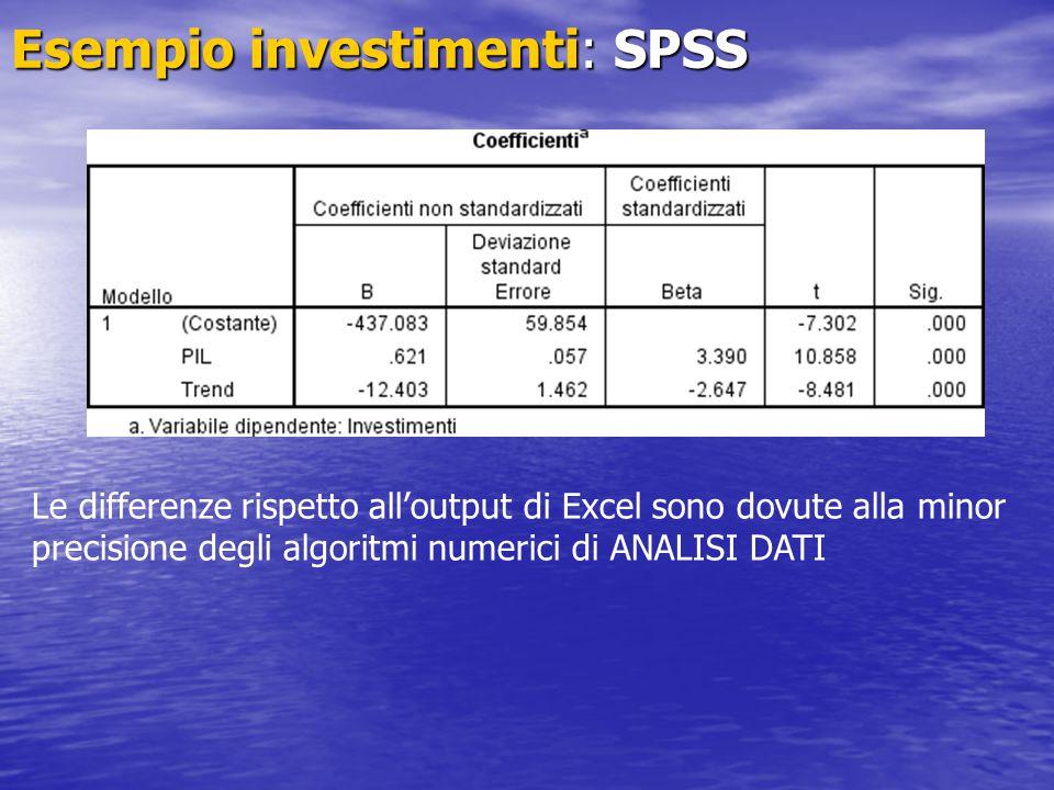 Esempio investimenti: SPSS