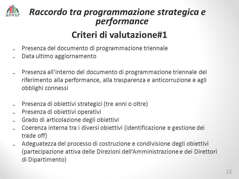 Raccordo tra programmazione strategica e performance