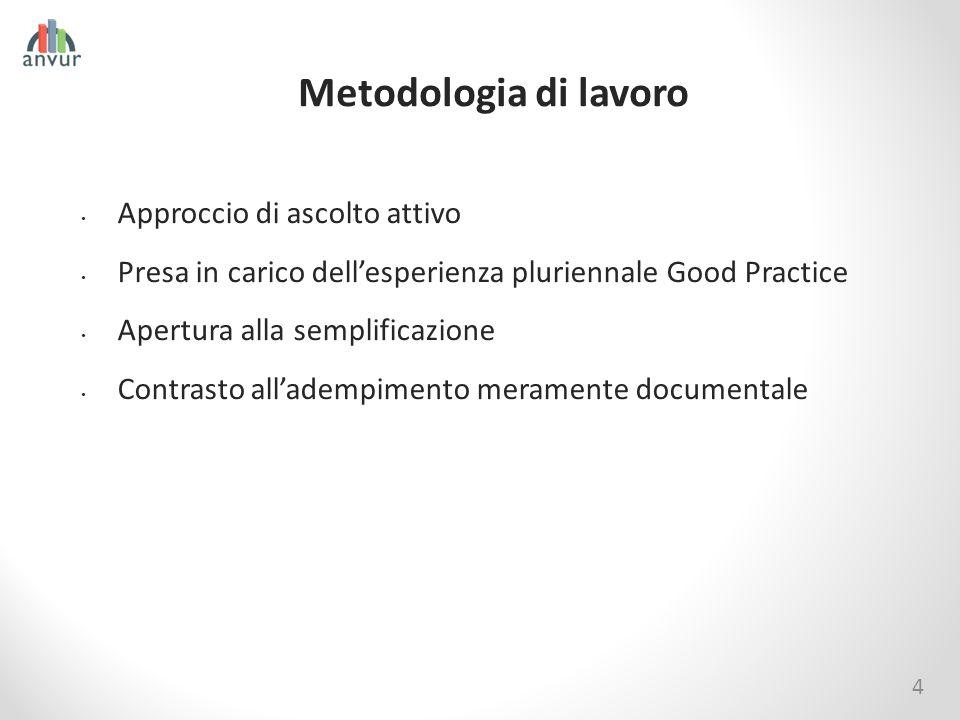 Metodologia di lavoro Approccio di ascolto attivo