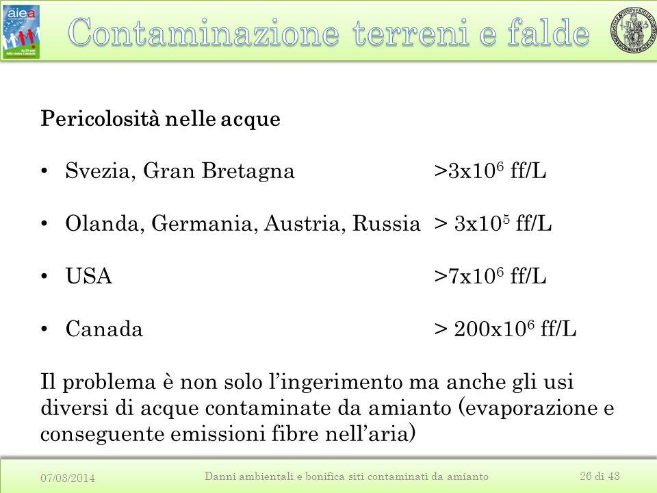 Contaminazione terreni e falde