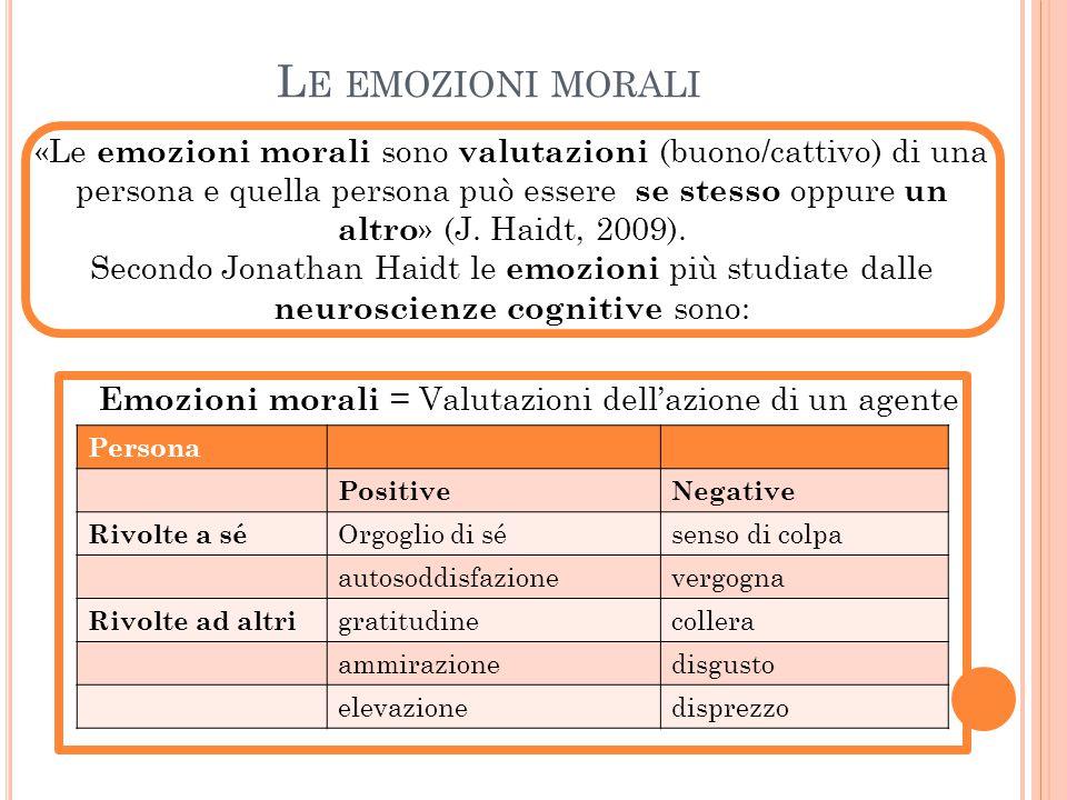 Emozioni morali = Valutazioni dell'azione di un agente