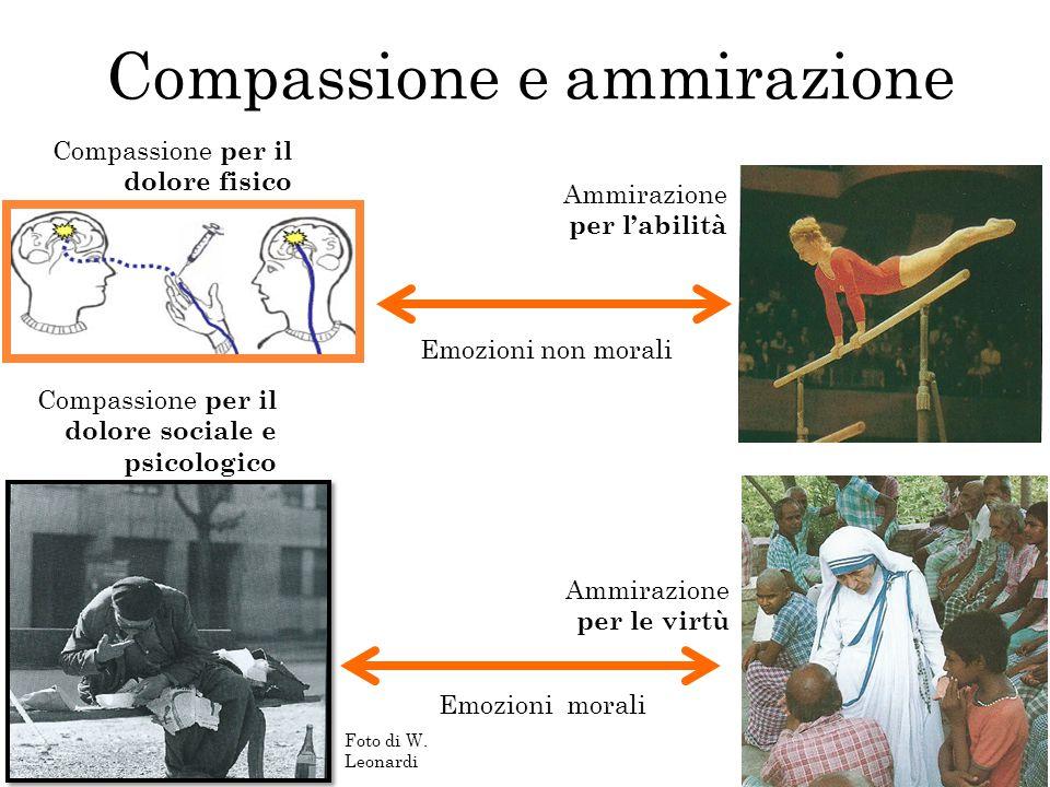 Compassione e ammirazione