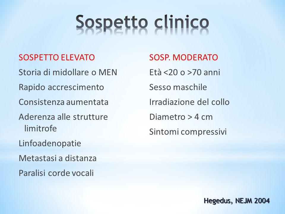 Sospetto clinico SOSPETTO ELEVATO Storia di midollare o MEN