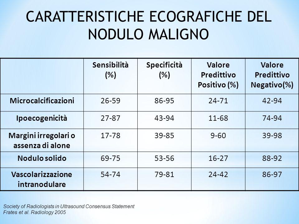 CARATTERISTICHE ECOGRAFICHE DEL NODULO MALIGNO