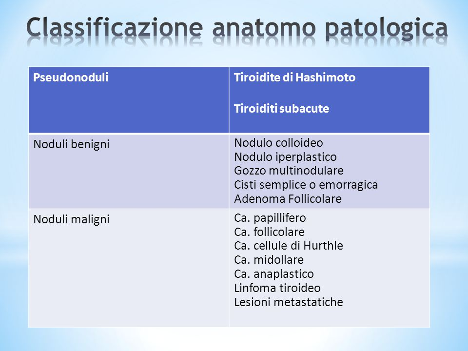 Classificazione anatomo patologica