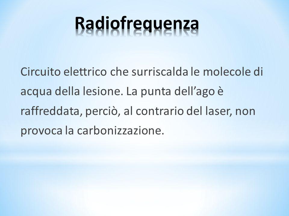 Radiofrequenza Circuito elettrico che surriscalda le molecole di