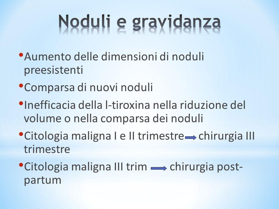 Noduli e gravidanza Aumento delle dimensioni di noduli preesistenti