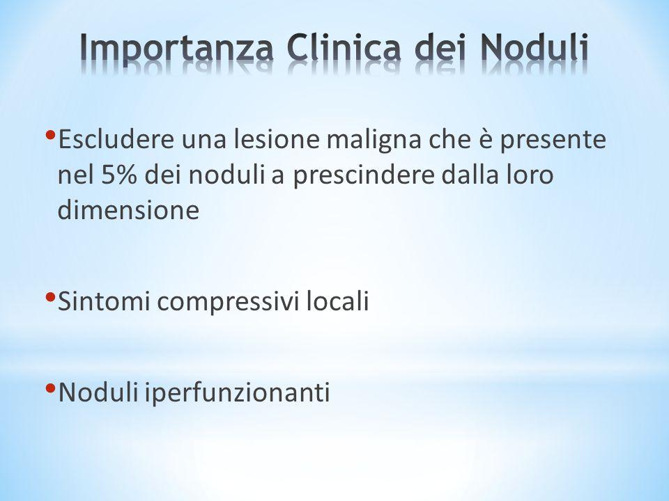 Importanza Clinica dei Noduli
