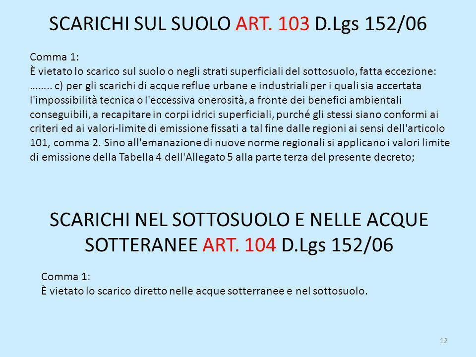 SCARICHI SUL SUOLO ART. 103 D.Lgs 152/06