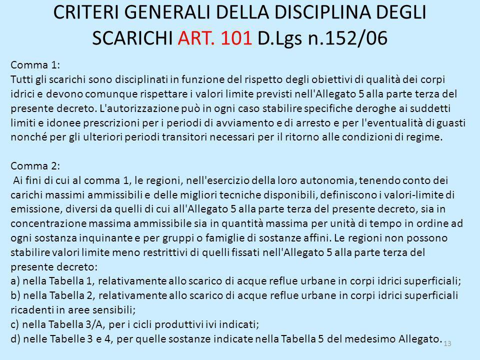 CRITERI GENERALI DELLA DISCIPLINA DEGLI SCARICHI ART. 101 D. Lgs n