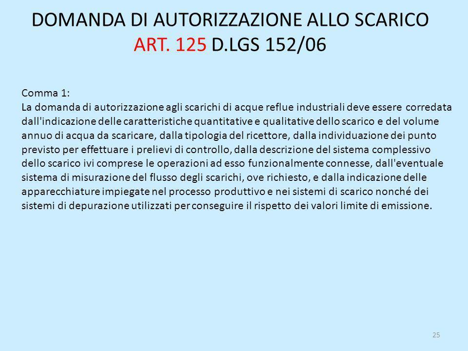 DOMANDA DI AUTORIZZAZIONE ALLO SCARICO ART. 125 D.LGS 152/06