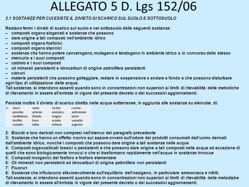 ALLEGATO 5 D. Lgs 152/06 2.1 SOSTANZE PER CUI ESISTE IL DIVIETO DI SCARICO SUL SUOLO E SOTTOSUOLO.