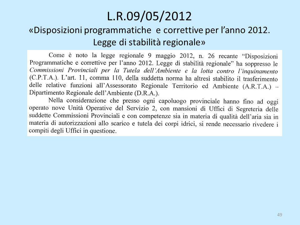 L.R.09/05/2012 «Disposizioni programmatiche e correttive per l'anno 2012.