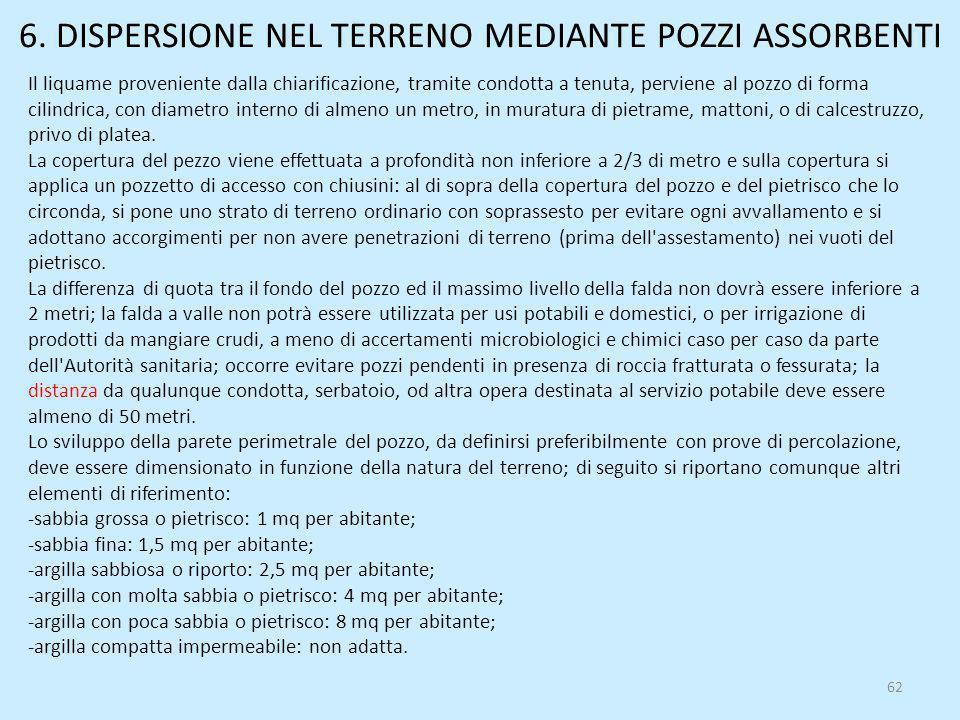 6. DISPERSIONE NEL TERRENO MEDIANTE POZZI ASSORBENTI