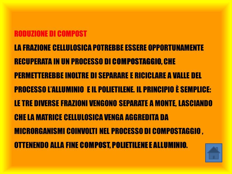RODUZIONE DI COMPOST LA FRAZIONE CELLULOSICA POTREBBE ESSERE OPPORTUNAMENTE RECUPERATA IN UN PROCESSO DI COMPOSTAGGIO, CHE PERMETTEREBBE INOLTRE DI SEPARARE E RICICLARE A VALLE DEL PROCESSO L'ALLUMINIO E IL POLIETILENE.