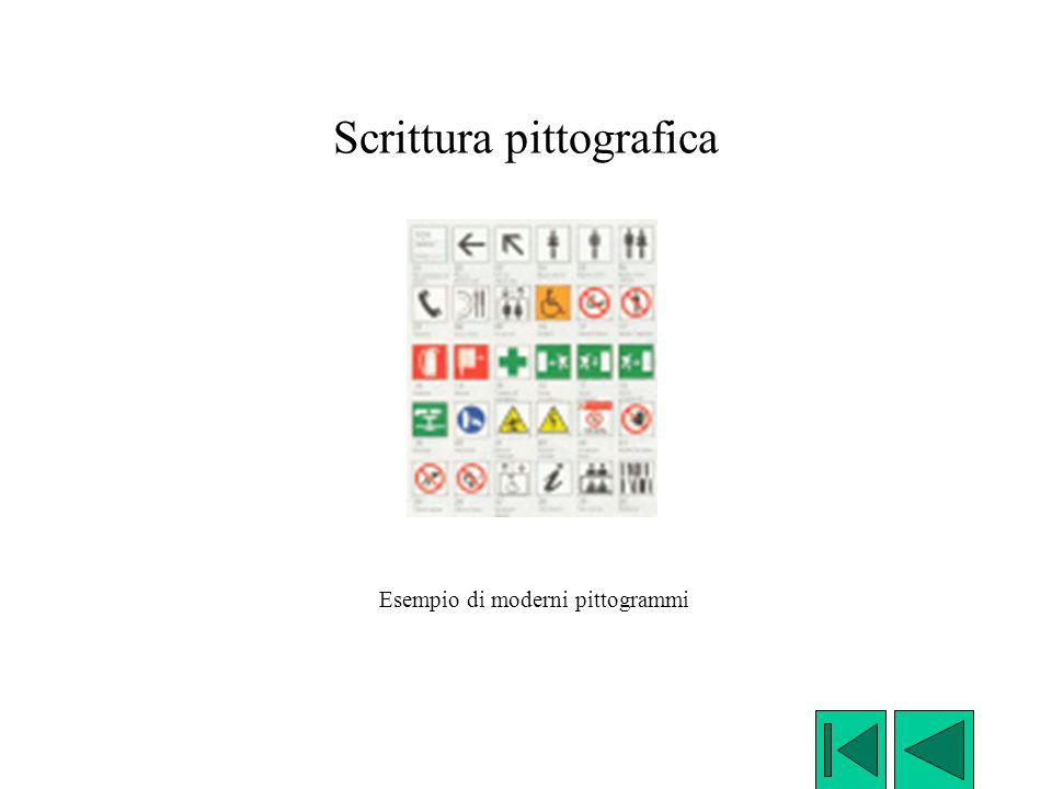 Scrittura pittografica