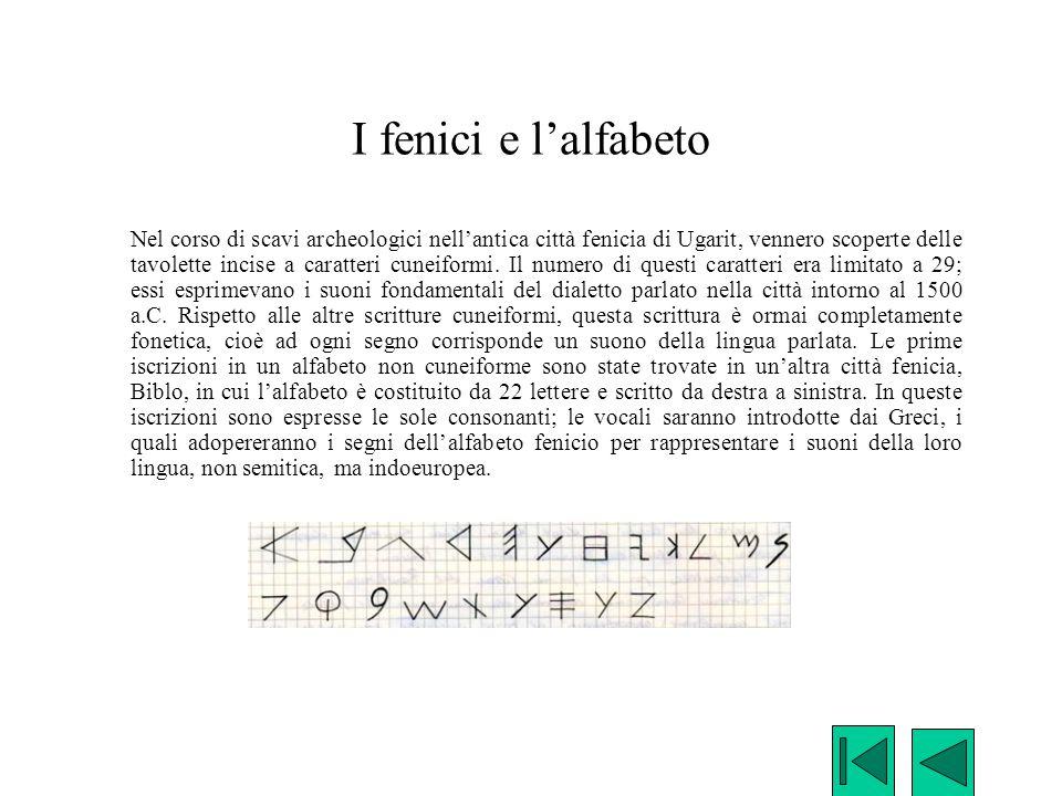 I fenici e l'alfabeto