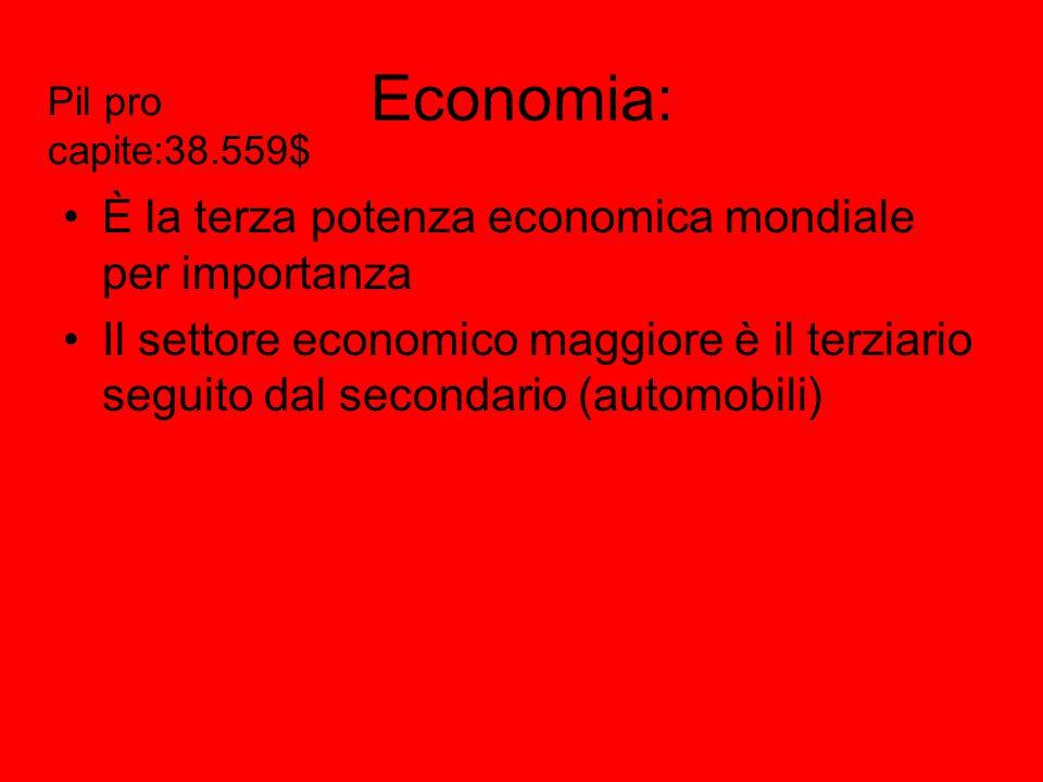 Economia: È la terza potenza economica mondiale per importanza