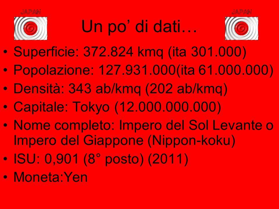 Un po' di dati… Superficie: 372.824 kmq (ita 301.000)