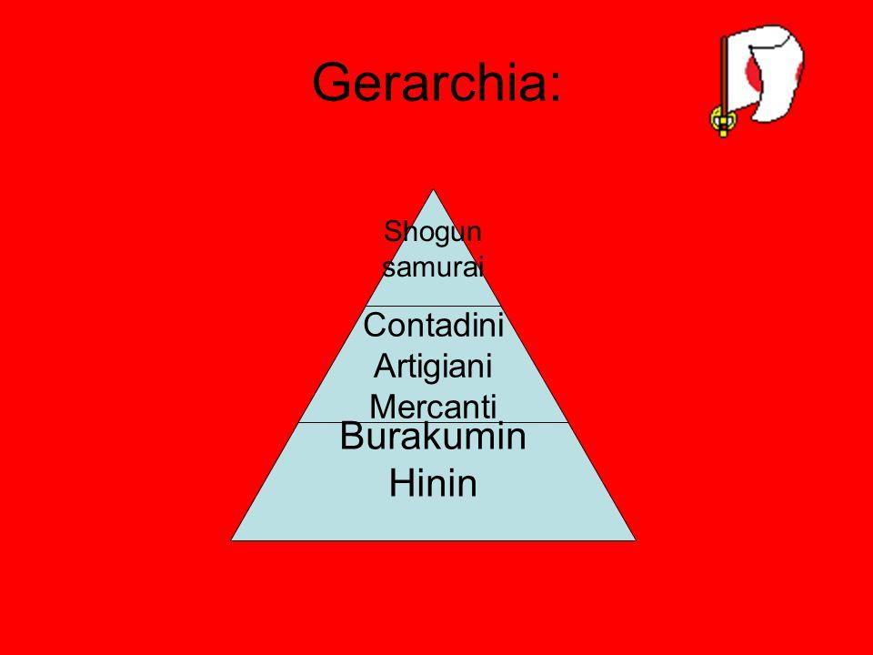 Gerarchia:
