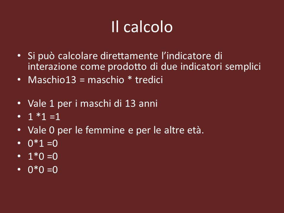 Il calcolo Si può calcolare direttamente l'indicatore di interazione come prodotto di due indicatori semplici.