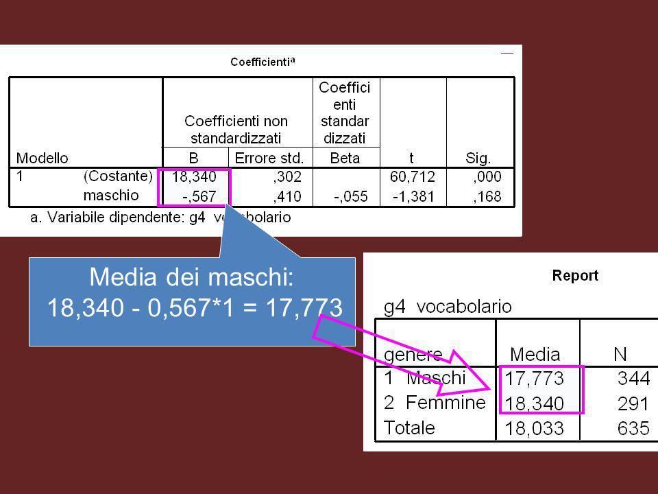 Media dei maschi: 18,340 - 0,567*1 = 17,773
