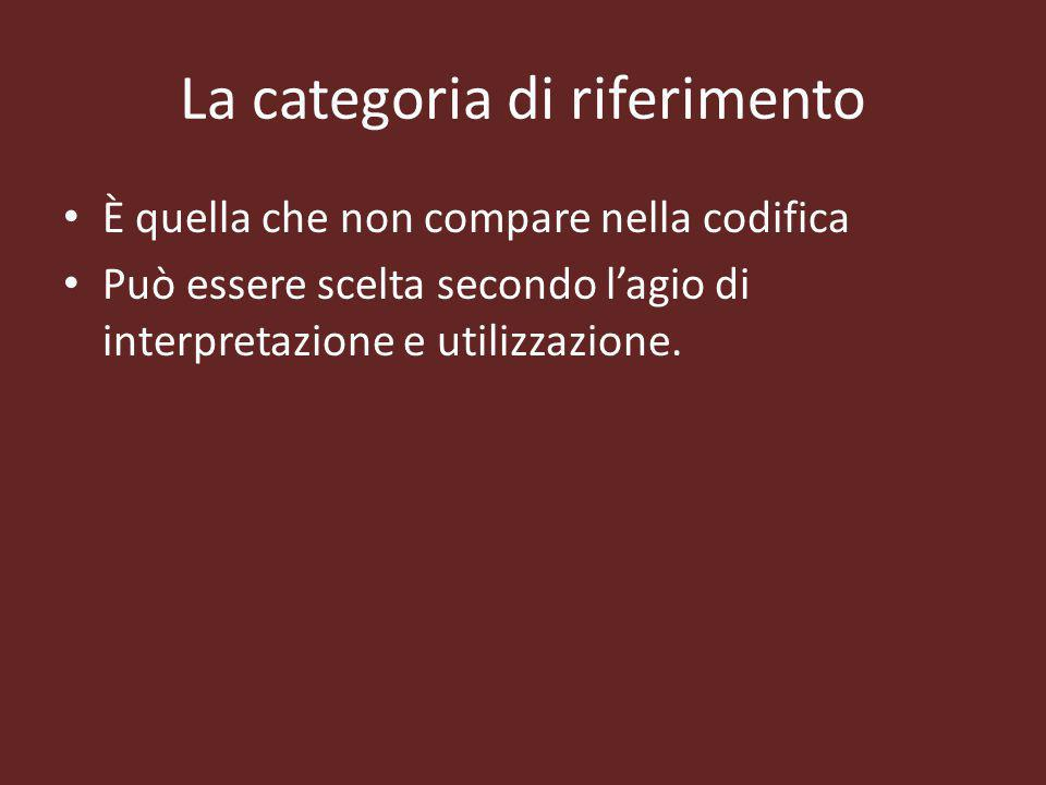 La categoria di riferimento