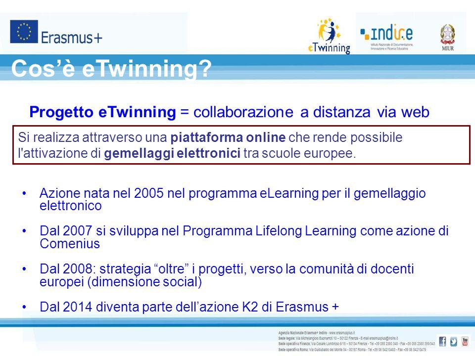 Cos'è eTwinning Progetto eTwinning = collaborazione a distanza via web.