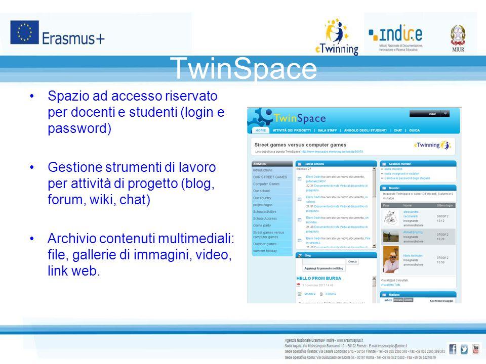 TwinSpace Spazio ad accesso riservato per docenti e studenti (login e password)
