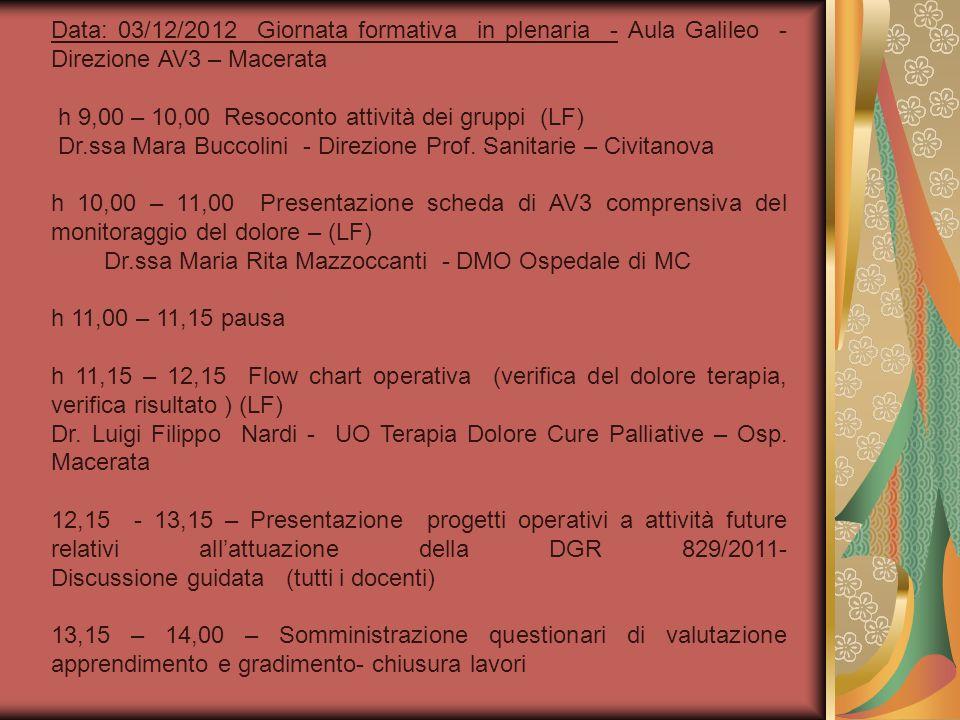 Data: 03/12/2012 Giornata formativa in plenaria - Aula Galileo - Direzione AV3 – Macerata