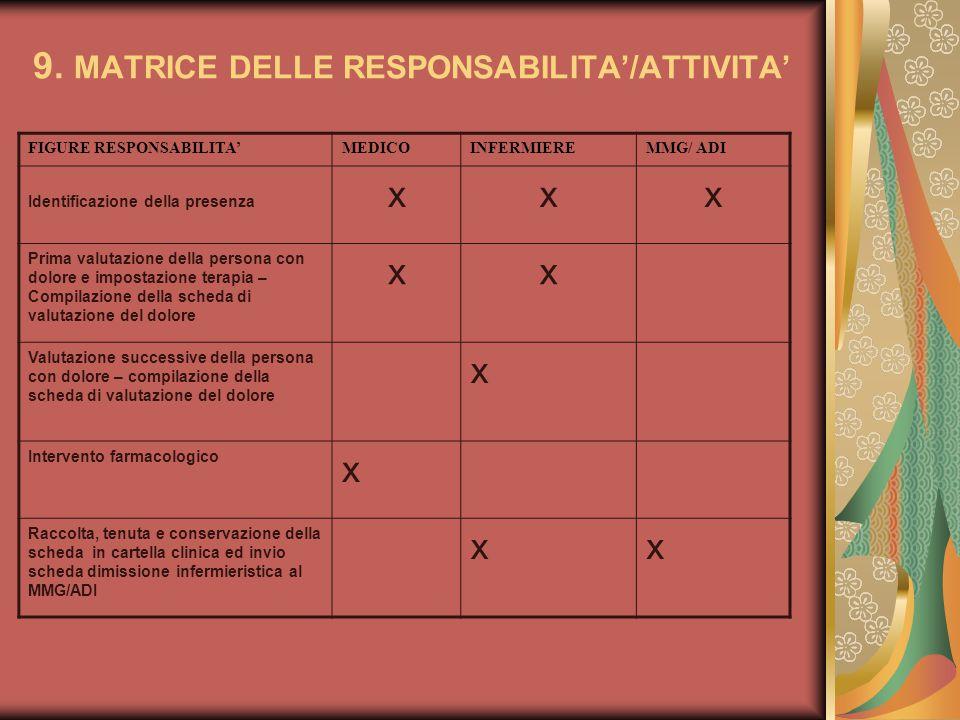 9. MATRICE DELLE RESPONSABILITA'/ATTIVITA'