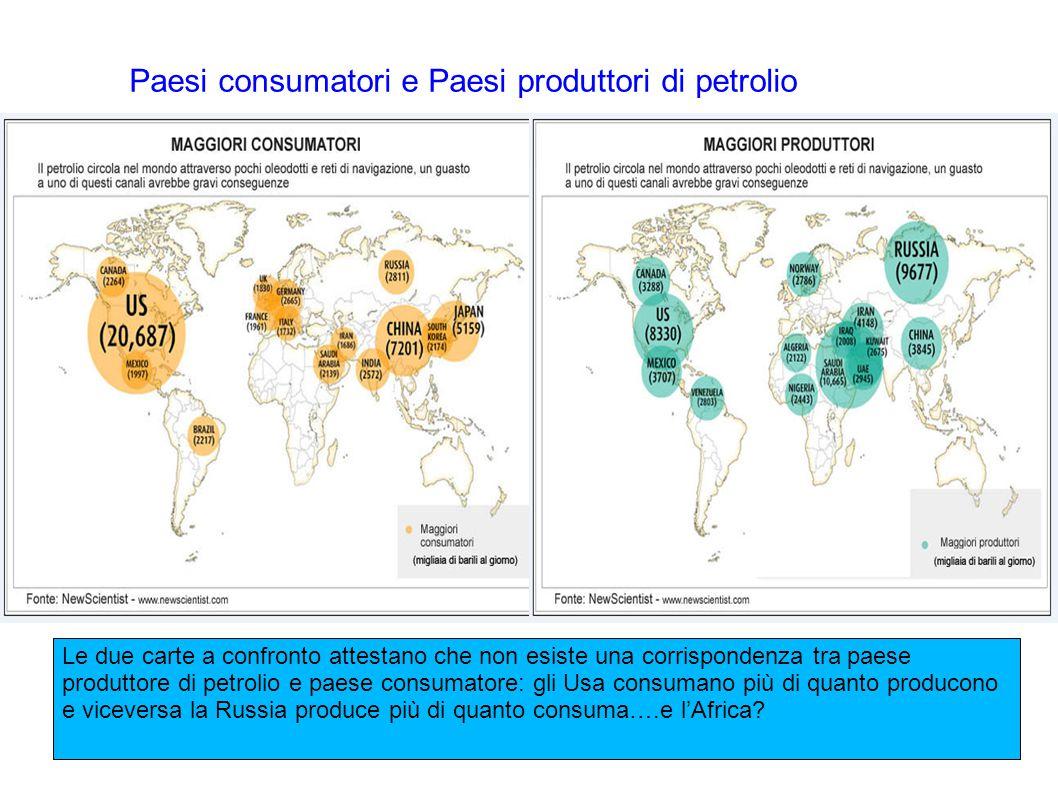 Paesi consumatori e Paesi produttori di petrolio