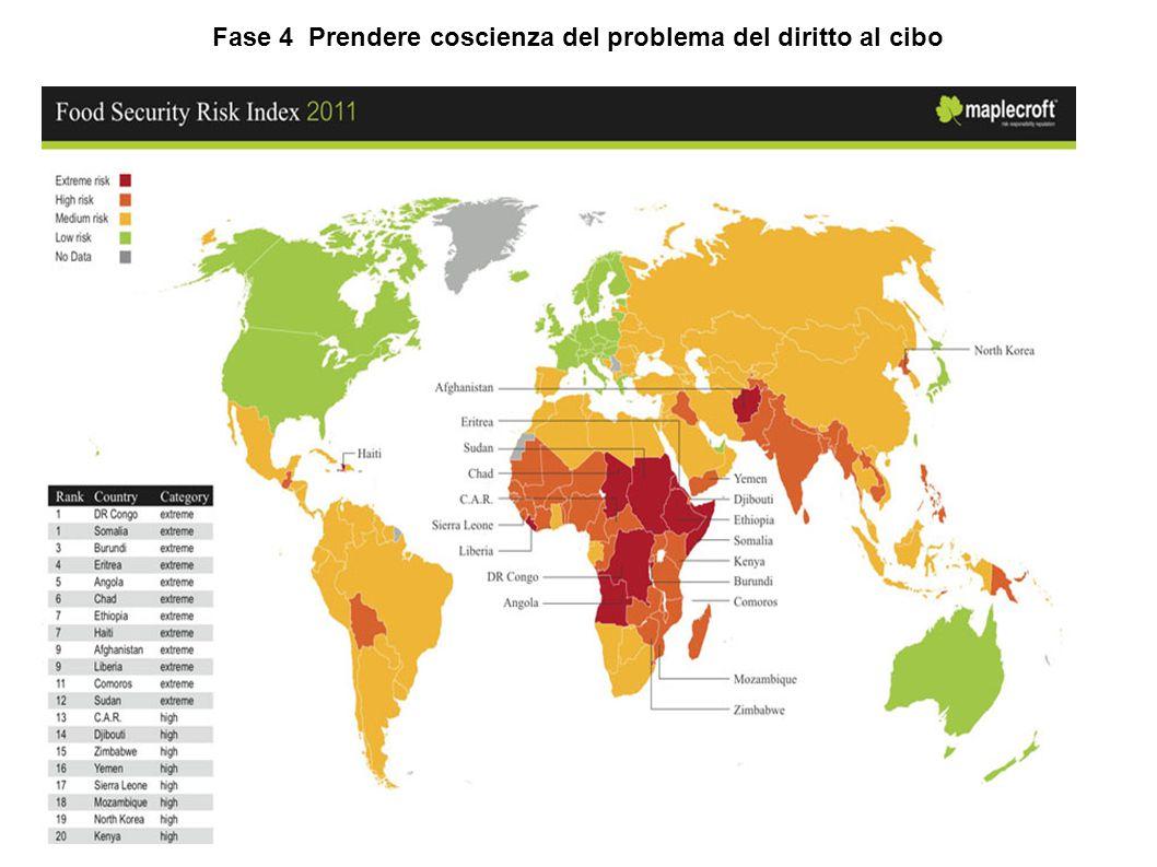 Fase 4 Prendere coscienza del problema del diritto al cibo